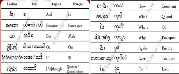 langue-laos
